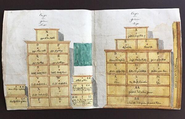 Darstellung des Alten Archivs