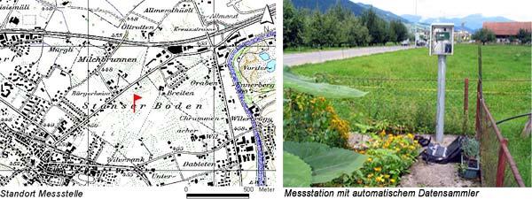 Situationsplan Messstelle Obermilchbrunnen