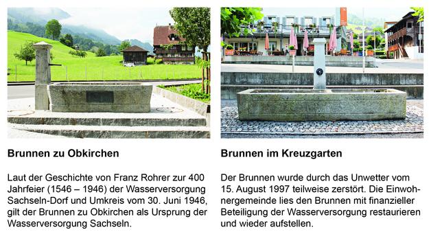 Brunnen Obkirchen und Kreuzgarten