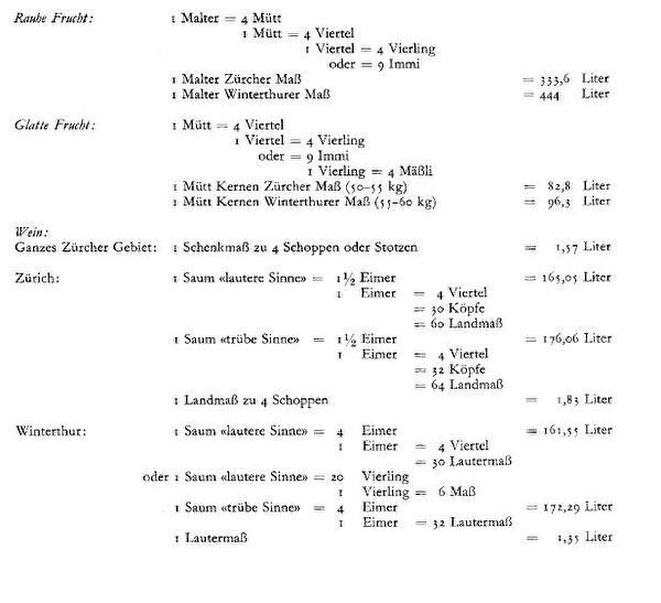 Tabelle Berechnung von Einkünften in Stuck