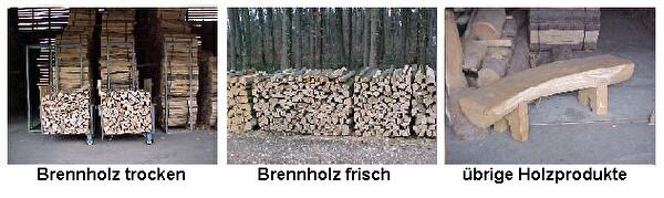 Bilder von Brennholz