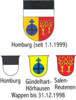 Übersicht über die Wappen