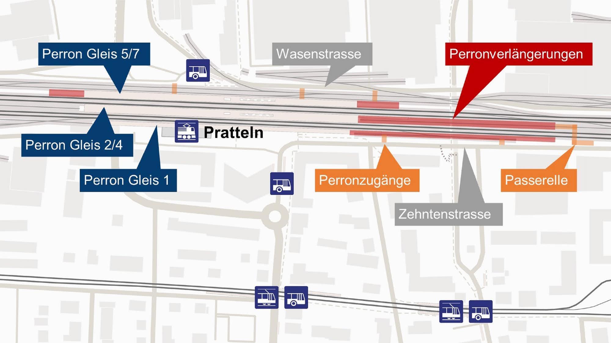 Gemeinde Pratteln Perron Verlängerung