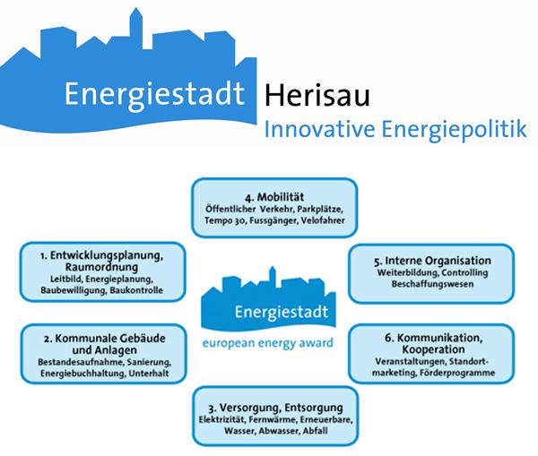 Energiestadt Logo