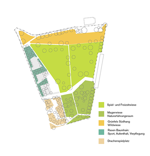Schema Nutzung Grünfelspark