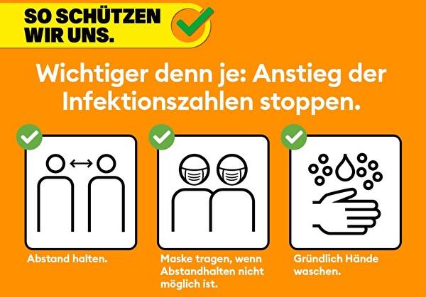 Schutzkonzept So schützen wir uns: Abstand halten, Maske tragen, Hände waschen