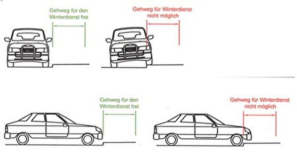 Skizze wie parkieren
