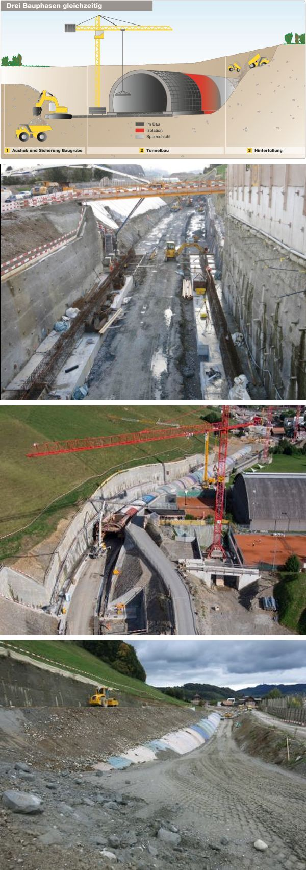 Die Fotos zeigen den Bau des Neufeldtunnels in Bern, welcher einen vergleichbaren Ablauf hatte