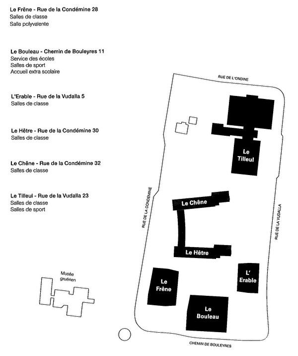 Signalétique des bâtiments du site de la Condémine
