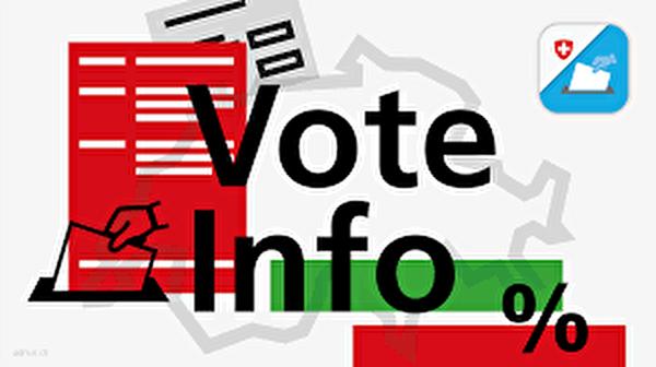 Abstimmungsplakat