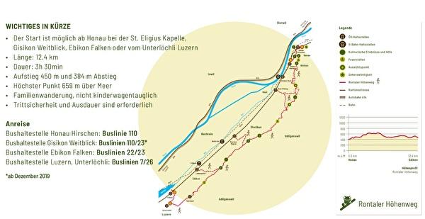 Karte Rontaler Höhenweg