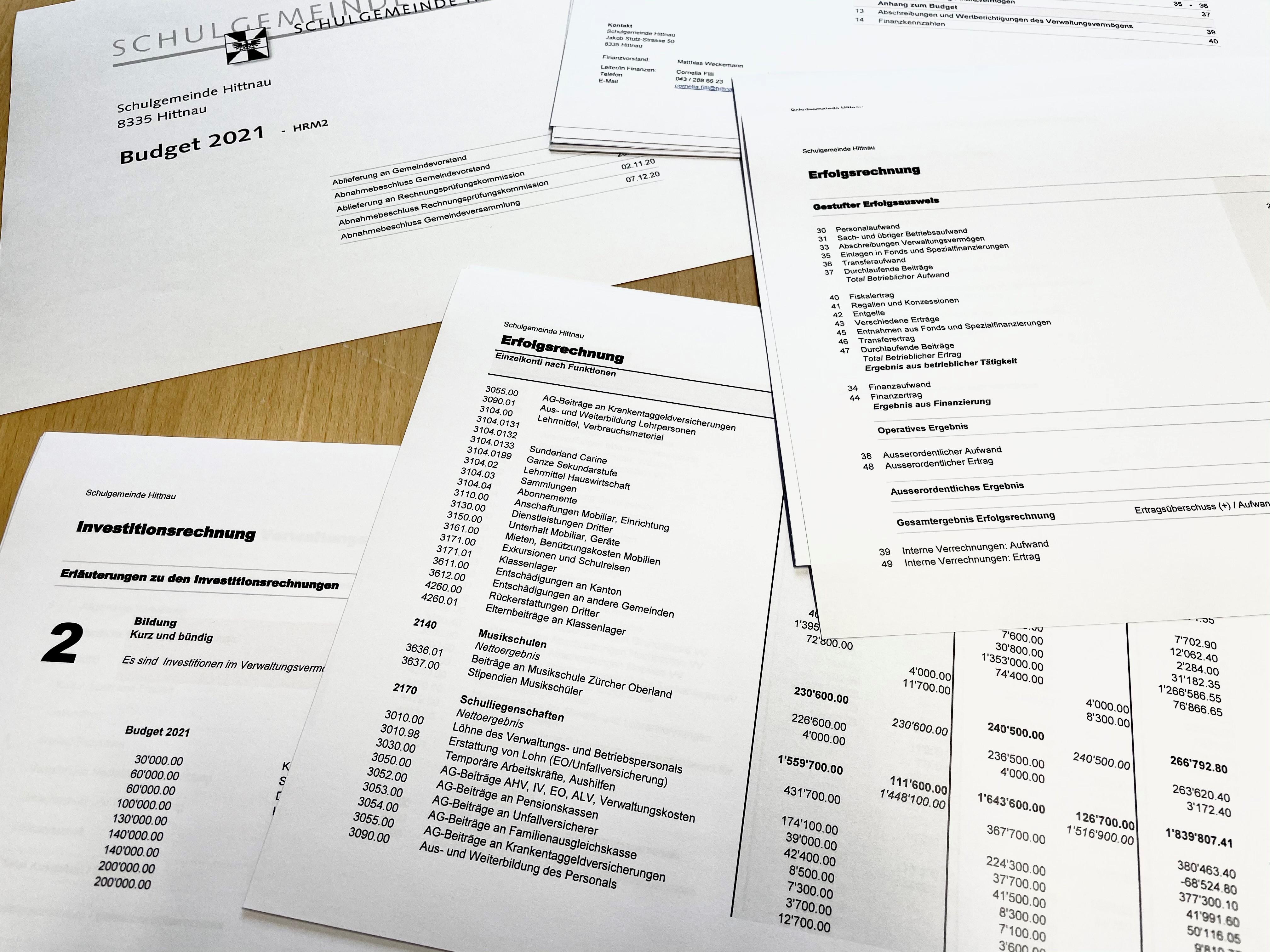 Budgetblätter