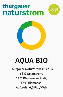 Thurgauer Naturstrom Bio