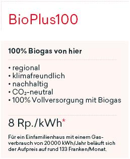 BioPlus100
