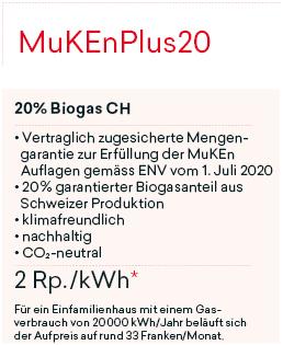 MuKEnPlus20