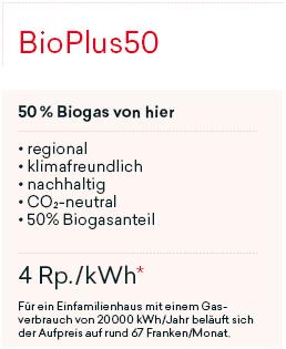 BioPlus50