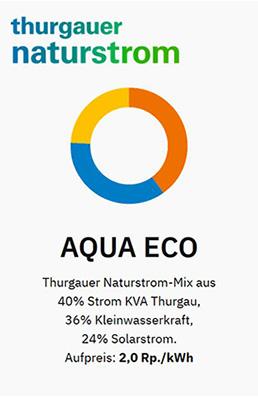 Thurgauer Naturstrom Eco