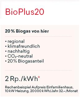 BioPlus20